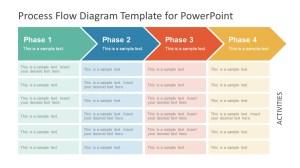 Chevron Process Flow Diagram for PowerPoint  SlideModel