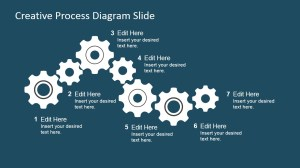 Free Gear Process Diagram Slides  SlideModel