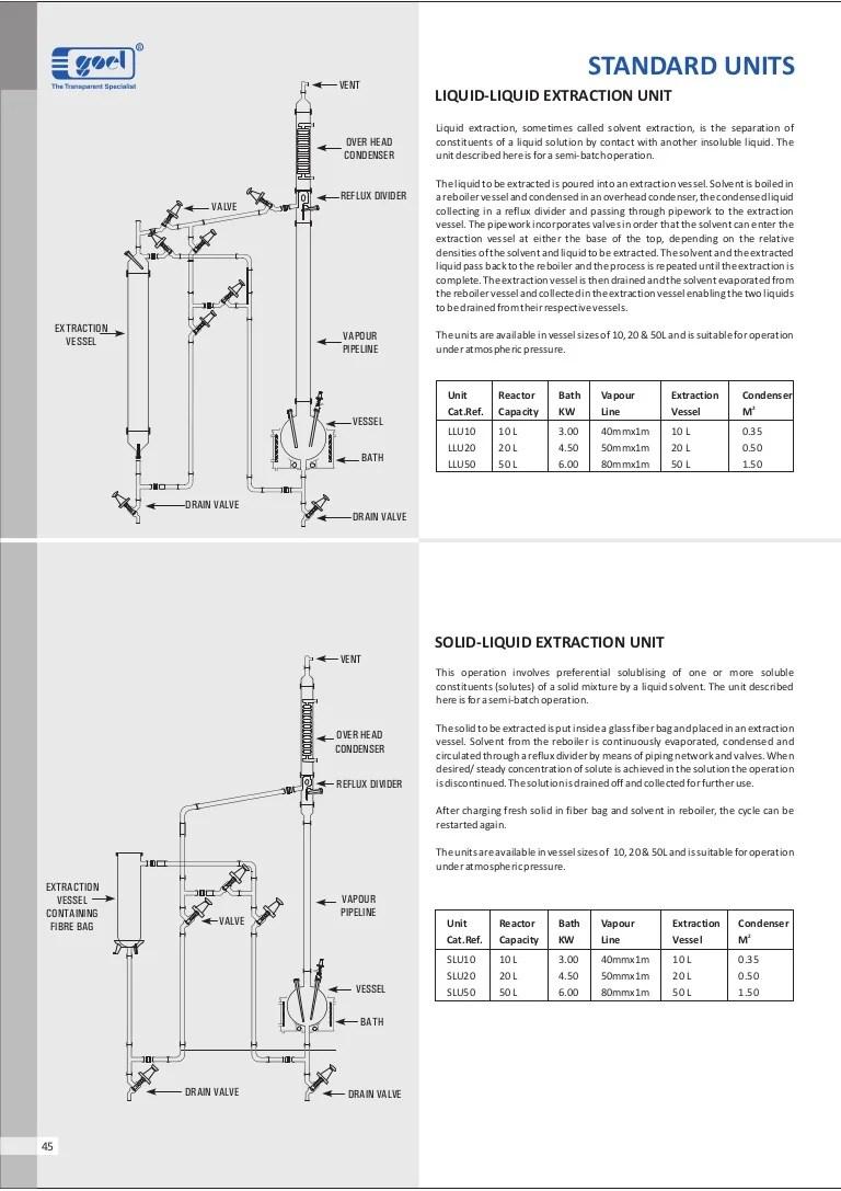 2011 Kia Sportage Fuse Box Diagram | Wiring Library