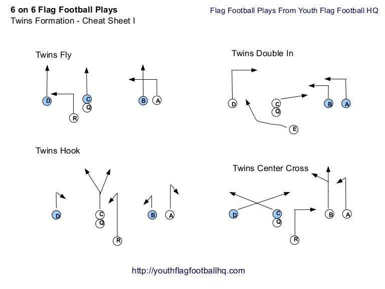Flag Football Positions Diagram