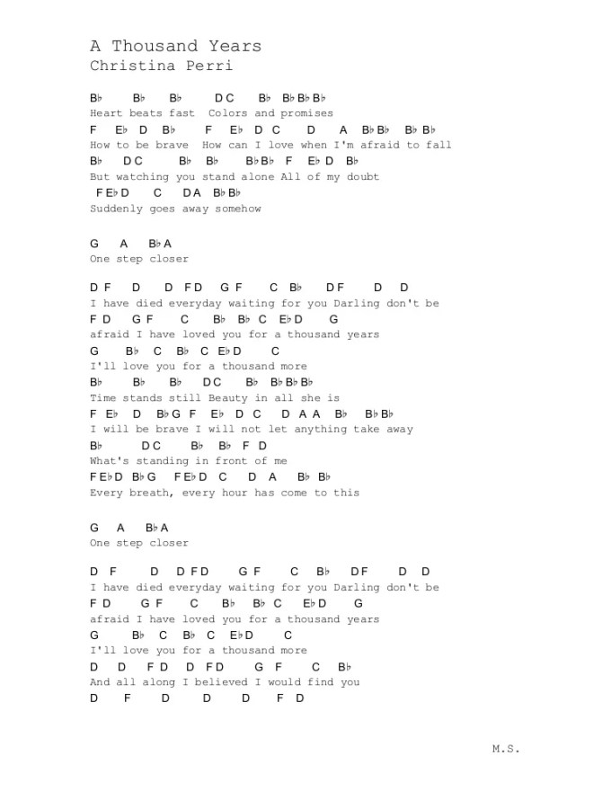 Contemporary Piano Chords For Thousand Years Image - Basic Guitar ...