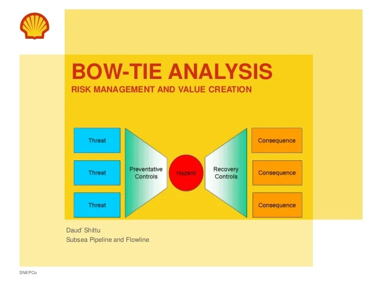 Bow Tie Analysis; A tool for Risk Management and Value Creation