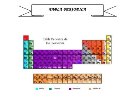 tabla periodica de los elementos distribucion electronica new configuracion electronica de los elementos de la tabla periodica new tabla periodica de los