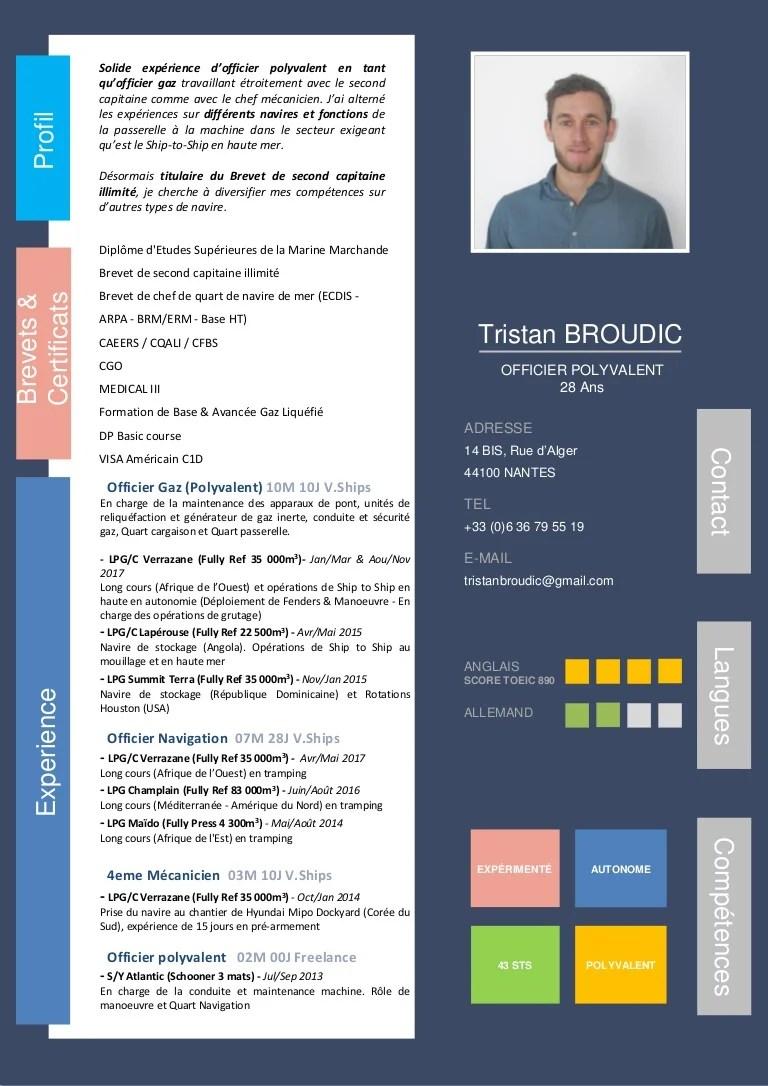 Cv Tristan Broudic
