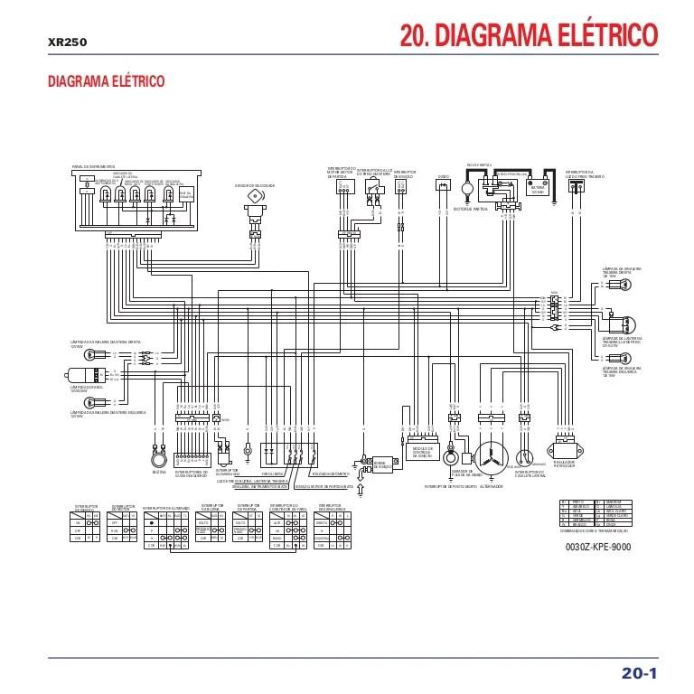 Manual de serviço xr250 diagrama