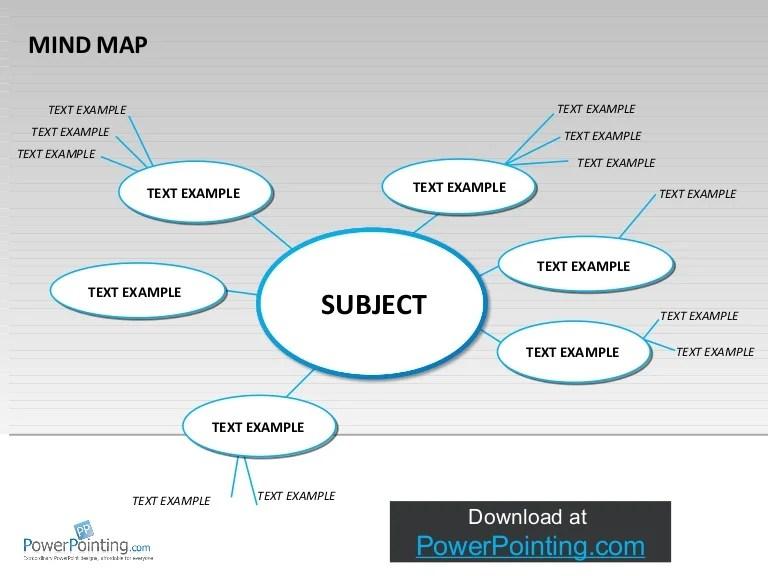 mind map book pdf