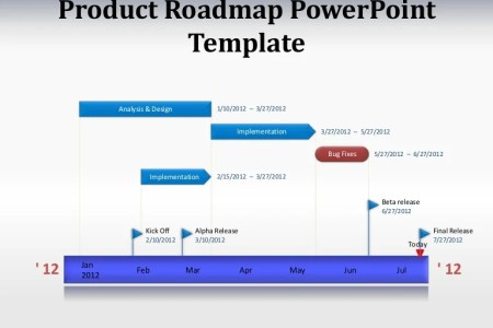 Product roadmap powerpoint template 4k pictures 4k pictures software roadmap powerpoint template taniarojas info software roadmap powerpoint template agile roadmap powerpoint template business roadmap template free toneelgroepblik Images
