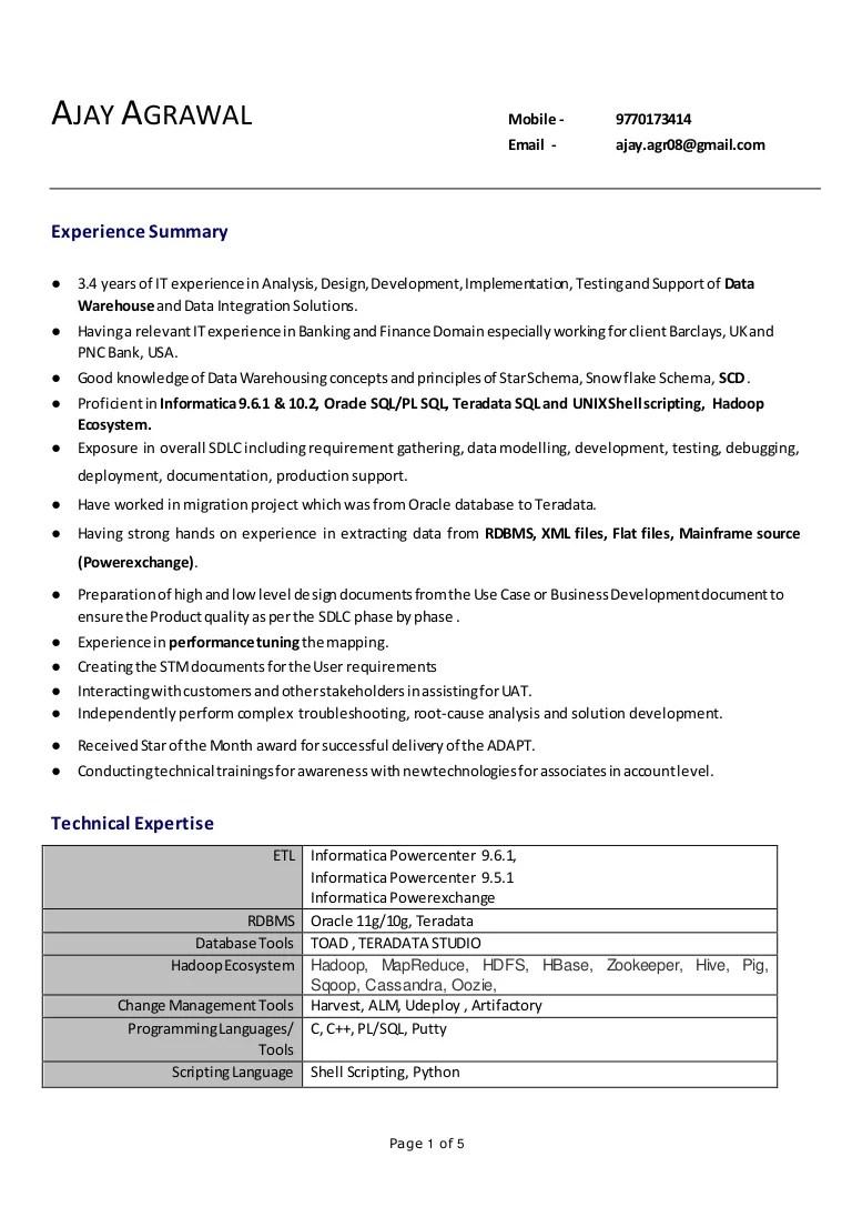 Resume Etl Informatica Developer