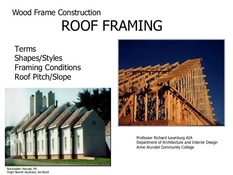 Magnífico App For Framing Pictures Elaboración - Ideas para Decorar ...
