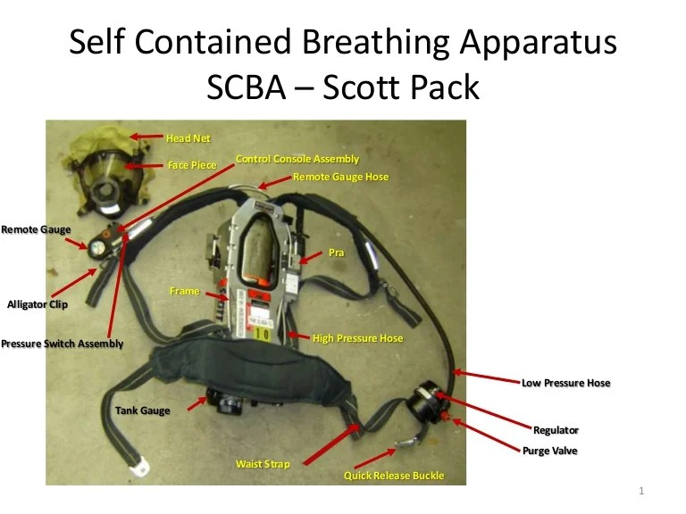 SCBA  self contained breathing apparatus