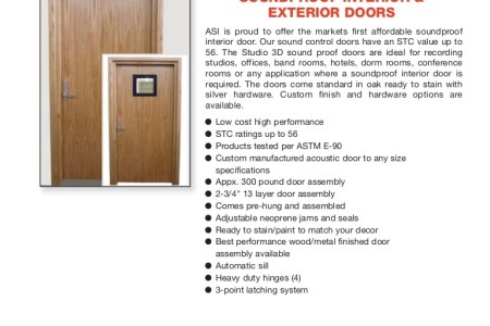 interior soundproof doors full hd maps locations another world