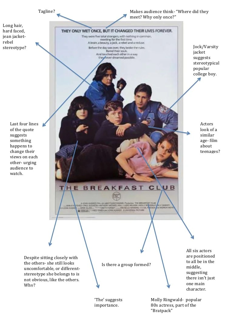 the breakfast club poster analysis