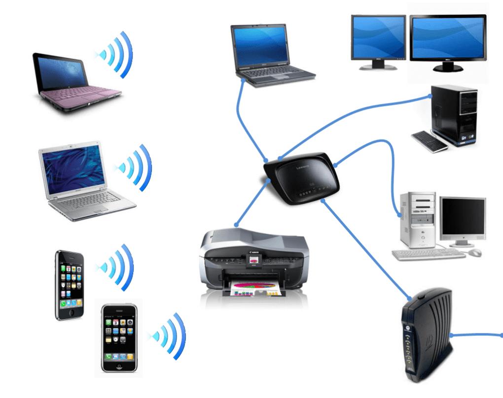 """Résultat de recherche d'images pour """"pictures of technology devices"""""""