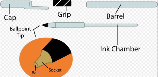 ball pen with cap
