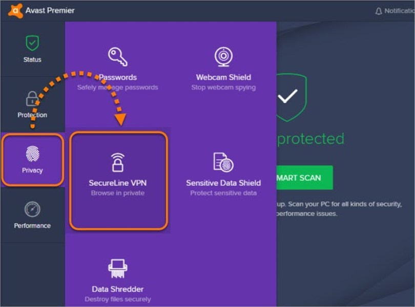 Avast SecureLine VPN Review 2020 - Pros And Cons Of Avast VPN