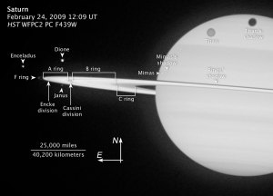 Annotated image of Saturn's rings and moons | ESAHubble