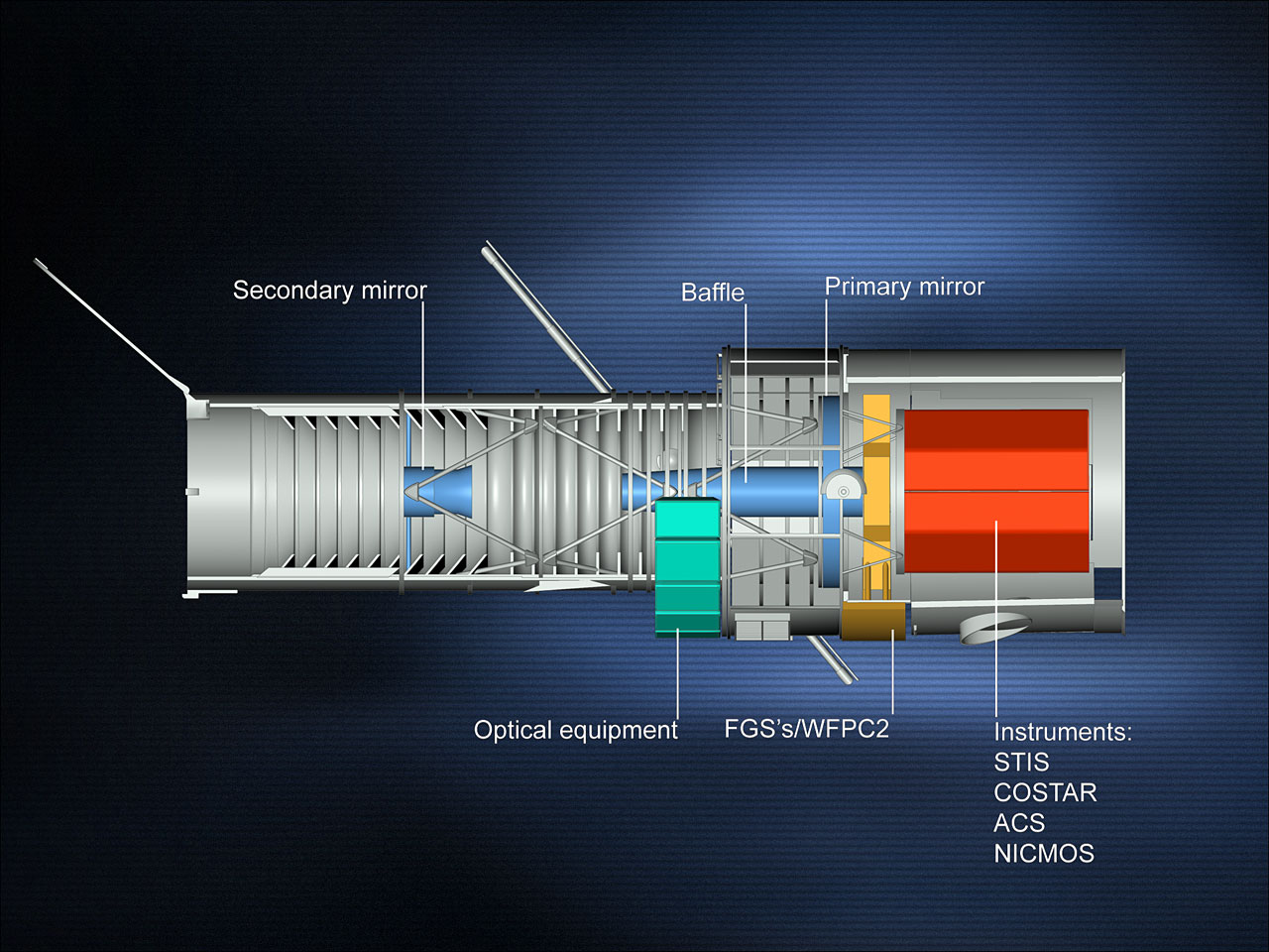 Diagram Of Hubble