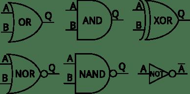 Image result for logic gate