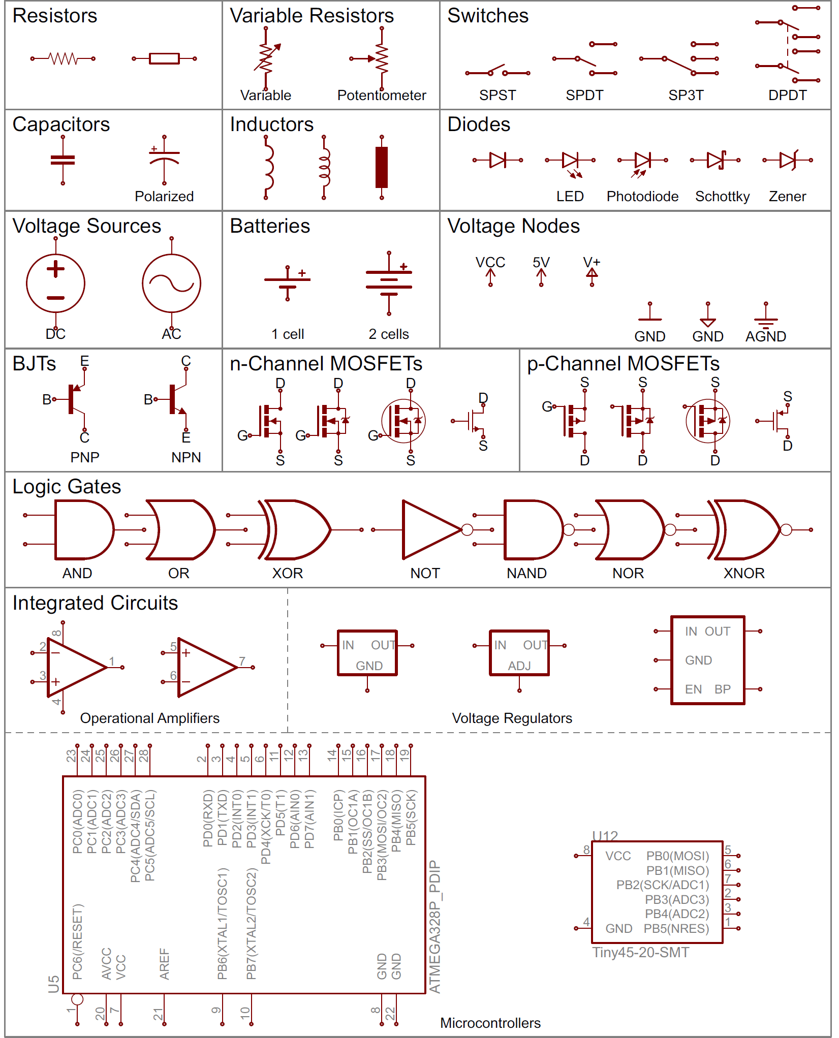 Wiring Diagram Symbols Meaning
