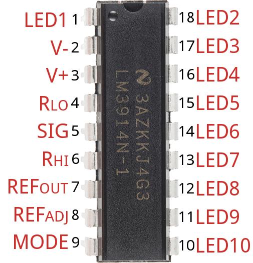 Led Display Light Bar
