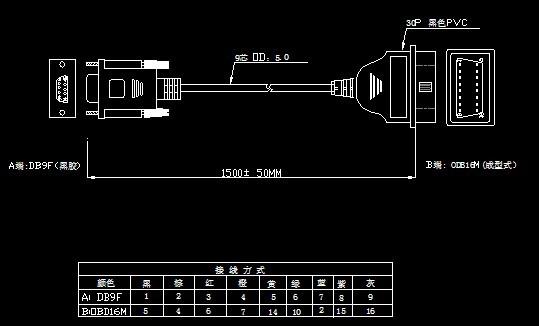 ford obd ii wiring diagram wiring diagrams obdii pinout diagram jodebal