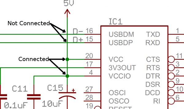 Example of connected an disconnected nodes
