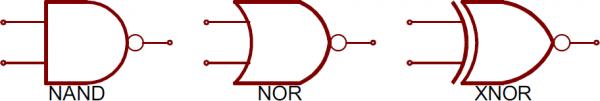 Negated logic gates