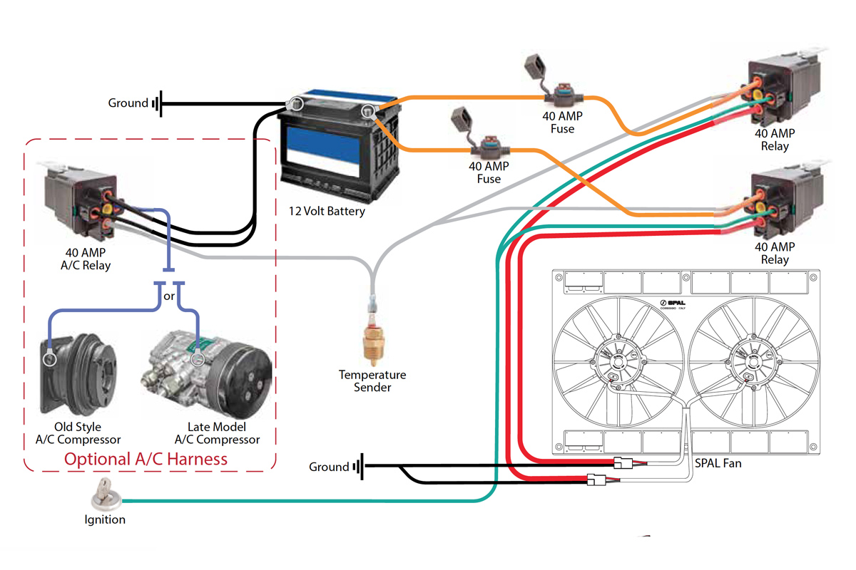 Wiring Safely: Fan Relay Wiring With C&R Racing