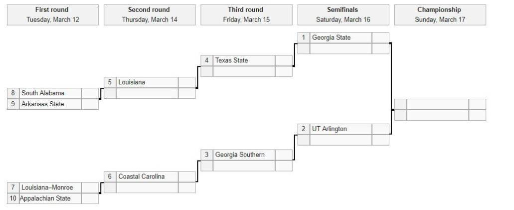 Image result for sun belt tournament bracket 2019
