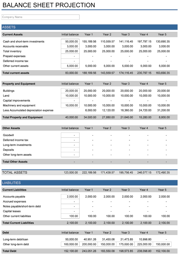 Financial plan example for small businesses