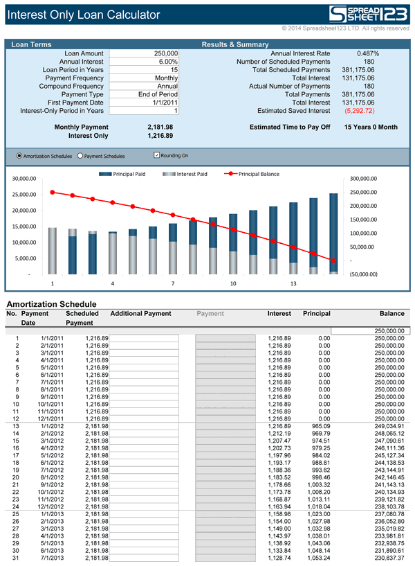 Royal Bank Personal Loan Calculator