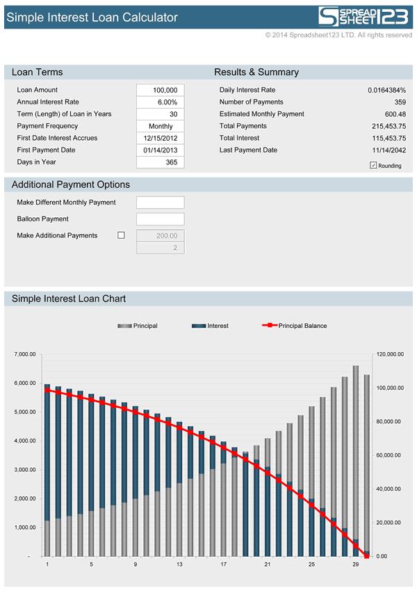 Simple Interest Amortization Table Excel Brokeasshome Com