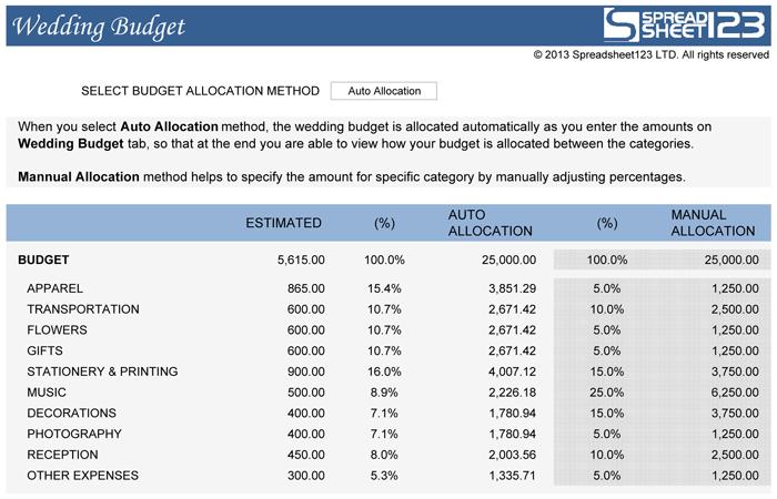 Wedding Budget Excel Template. wedding planner wedding day ...