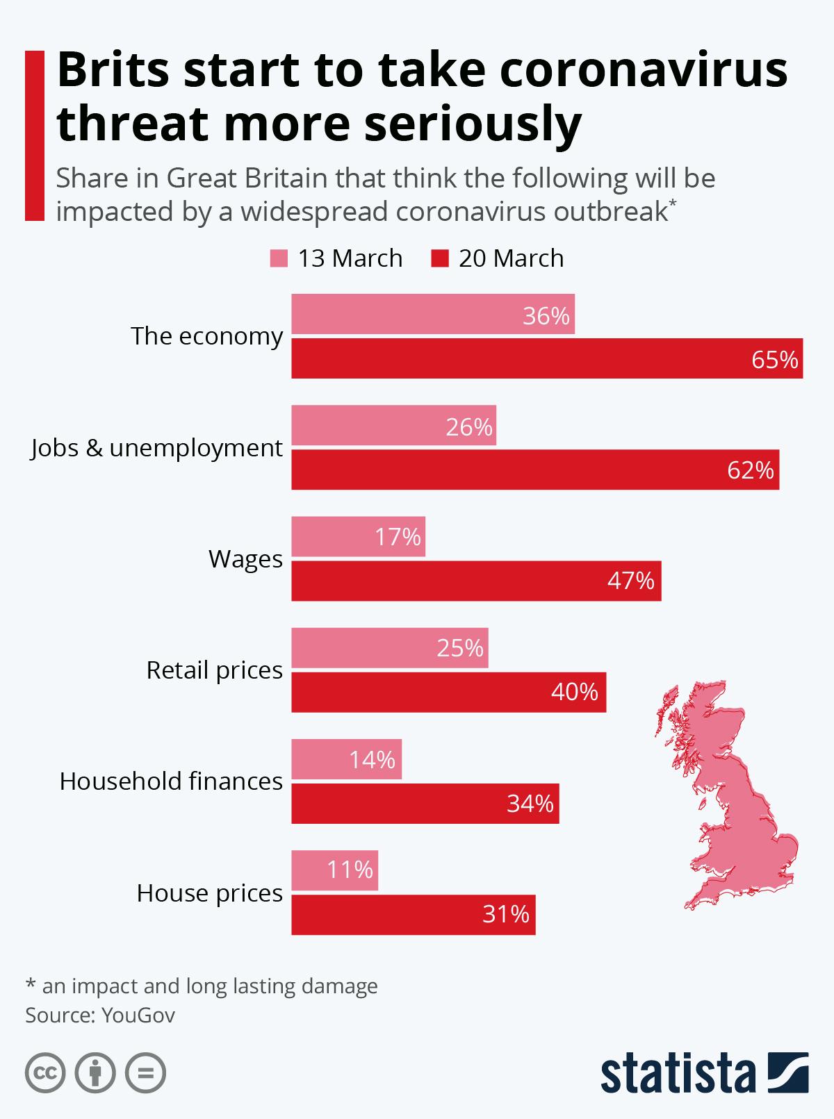 Инфографик: Британците почнуваат сериозно да ја сфаќаат заканата од коронавирус |  Статистика
