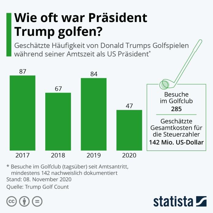 """Infografik:"