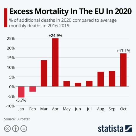 additional deaths in the European Union
