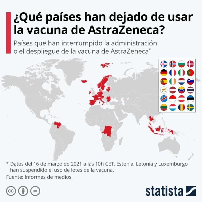 Infografía: España suspende la vacunación con AstraZeneca de forma preventiva y temporal | Statista