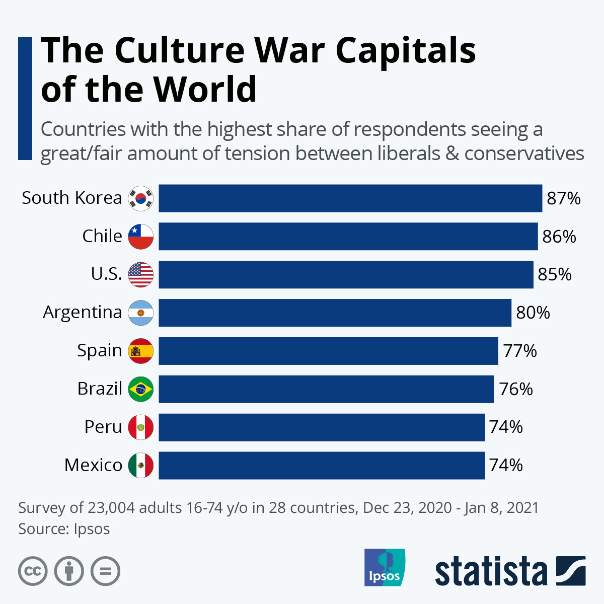 Infographic: The Culture War Capitals of the World   Statista