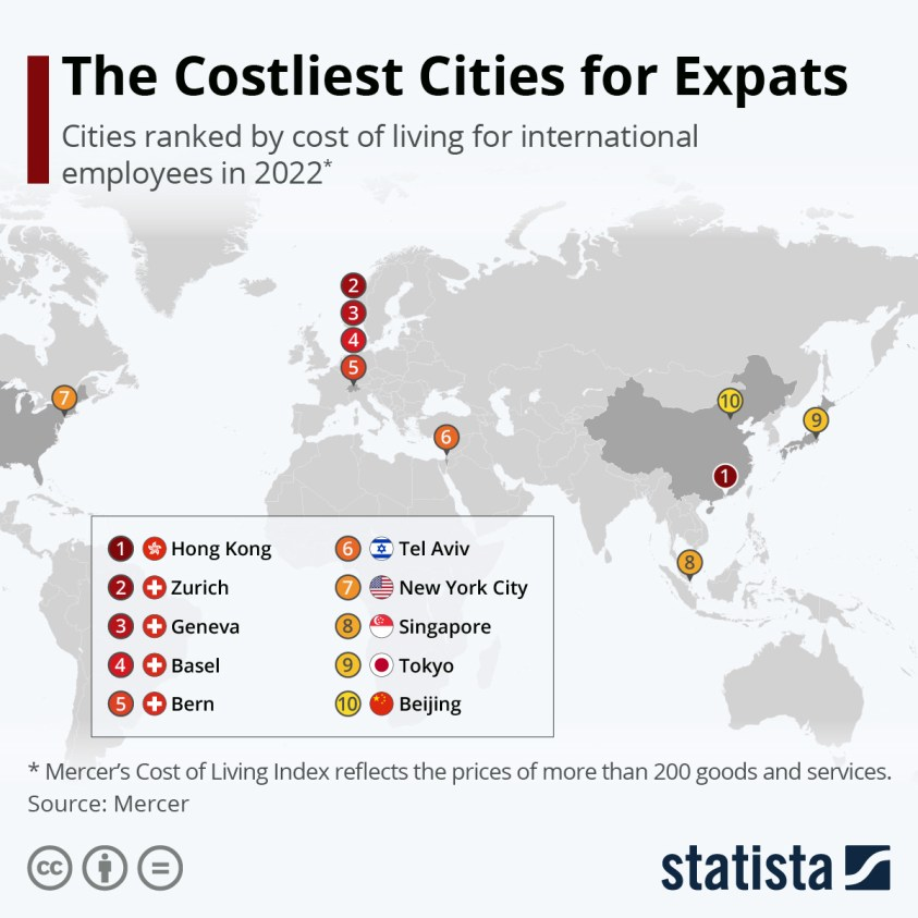 The 10 Costliest Cities For Working Abroad