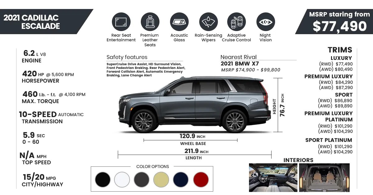 2021 Cadillac Escalade Review Release Date Engine Interior Features And Rivals Comparison