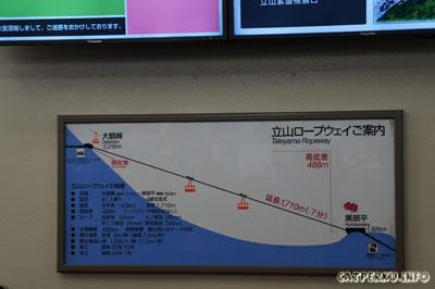 Setelah Daikanbo, dengan Tateyama Ropeway turun sampai ke Kurobedaira