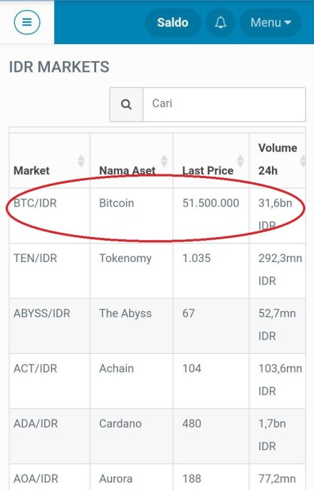 pilih bitcoin di marketplace indodax