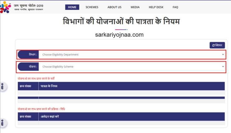 PM Kisan Samman Nidhi, Public Information Portal, Jan Suchna