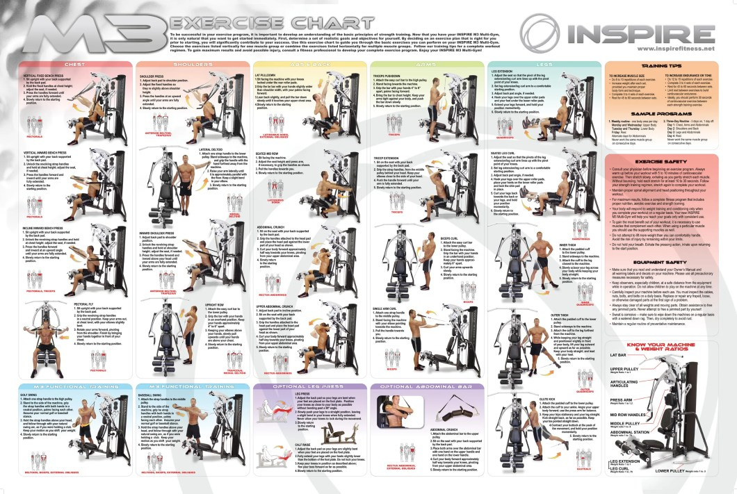 Workout Chart For Marcy Home Gym