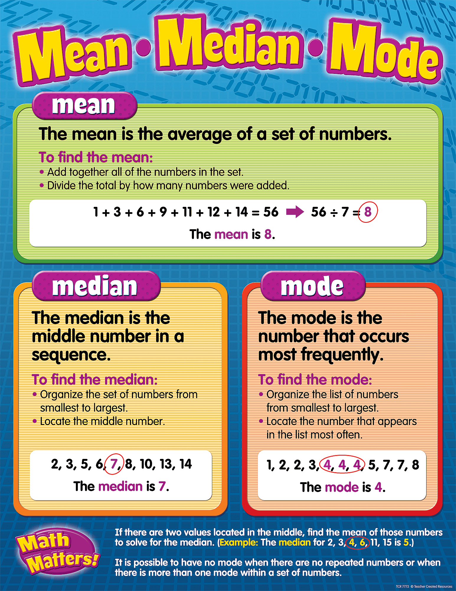 Mad Mean Median Mode Worksheet