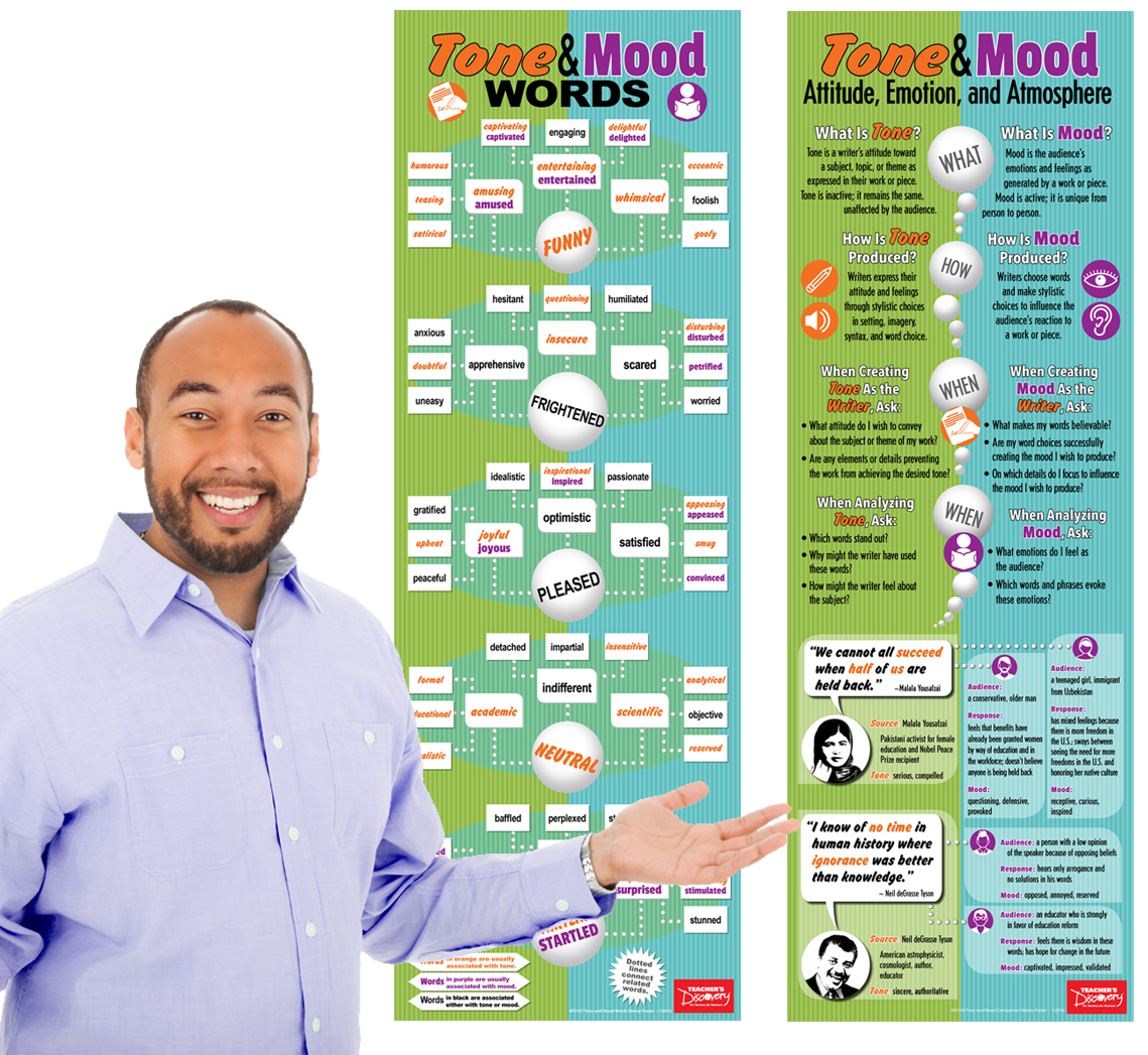 Tone And Mood Skinny Posters Set Of 2 English Teacher S