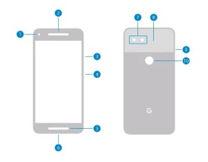 HOWTO: Fix Google Pixel 2 Camera Problems  Tips  Guide