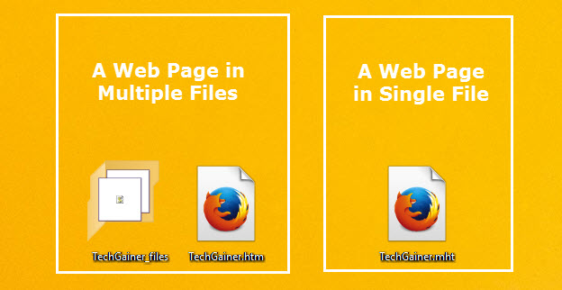 How to Save Web Pages as Single File on Firefox (in MHT or MAFF Format)