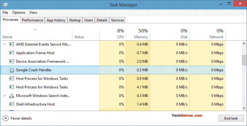 Chrome Crash Handler running in Task Manager