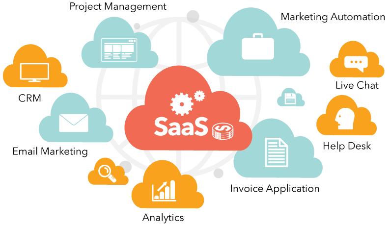 This-is-Why-SaaS-is-Getting-Popular-with-Businesses_j1AmToX